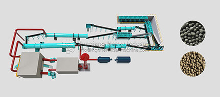 NPK,Compound Fertilizer Production Line