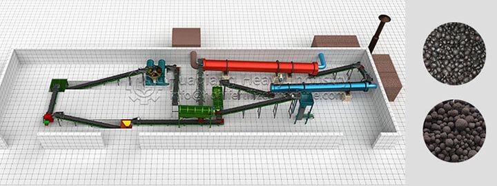 fertilizer production line