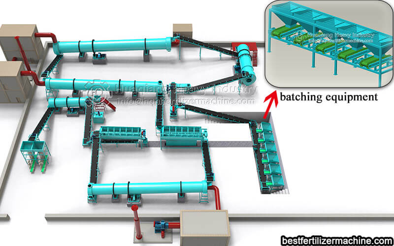 NPK production line automatic batching equipment