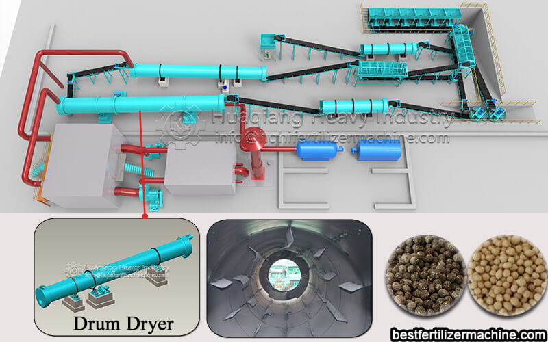 Drum dryer for high yield fertilizer production line