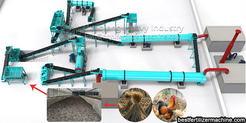 fowl dung organic fertilizer production line