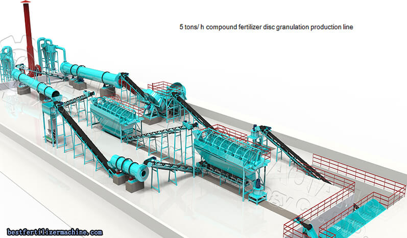 5-tons-h-compound-fertilizer-disc-granulation-production-line