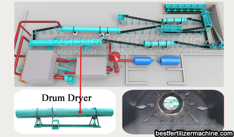 rotary dryer of fertilizer production equipment