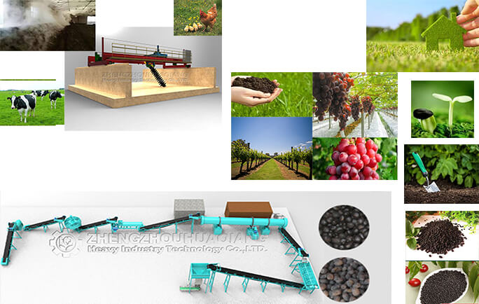 Production Technology of Biological Organic Fertilizer (一)
