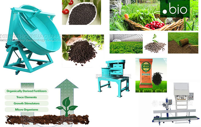 biofertilizer project